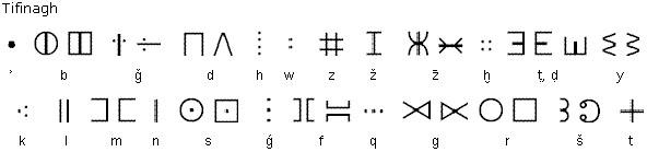 Тифинаг